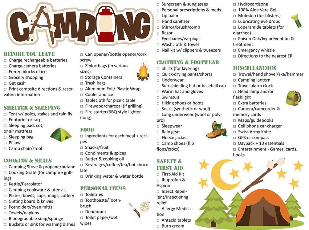 Car Camping Checklist Adventure People